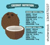 vector product icon coconut... | Shutterstock .eps vector #1364570237