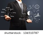 solution concept in the hands... | Shutterstock . vector #136510787