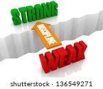 discipline is the bridge from...   Shutterstock . vector #136549271
