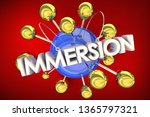 Immersion Join Participate...