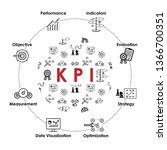 kpi illustration with web icons ... | Shutterstock .eps vector #1366700351