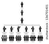 organization chart tree company ... | Shutterstock .eps vector #136701401