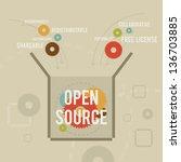 vector illustration of open... | Shutterstock .eps vector #136703885