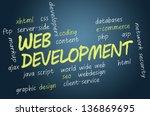 with chalk handwritten web... | Shutterstock . vector #136869695