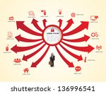 vector  for business concepts... | Shutterstock .eps vector #136996541