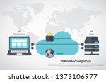 vpn protection. flat style... | Shutterstock .eps vector #1373106977