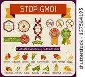 Information Poster Stop Gmo
