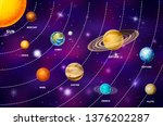 bright realistic planets of... | Shutterstock . vector #1376202287