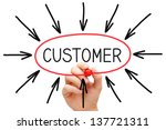 hand drawing customer concept... | Shutterstock . vector #137721311