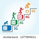 sim card generations. cellular... | Shutterstock .eps vector #1377894011