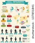 finance   economics infographic | Shutterstock .eps vector #137851841