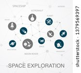 space exploration layout...