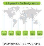 infographics world maps of... | Shutterstock .eps vector #1379787341