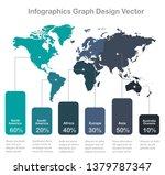 infographics world maps of... | Shutterstock .eps vector #1379787347
