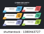 cyber security infographic... | Shutterstock .eps vector #1380463727