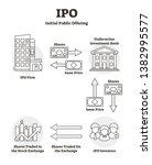ipo vector illustration.... | Shutterstock .eps vector #1382995577