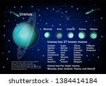 uranus and its moons. vector... | Shutterstock .eps vector #1384414184