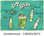 fresh mojito recipe retro...   Shutterstock .eps vector #1384815671
