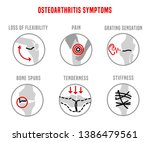 osteoarthritis symptoms icons... | Shutterstock .eps vector #1386479561