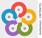 5 steps circle chart  circle... | Shutterstock .eps vector #1387506731