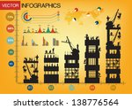 construction worker silhouette... | Shutterstock .eps vector #138776564