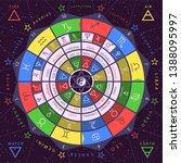 zodiacal circle for studing... | Shutterstock .eps vector #1388095997