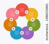 7 steps circle chart  circle... | Shutterstock .eps vector #1388223881