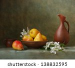 Still Life With Pears In A Bowl