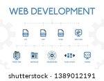 web development modern concept...