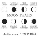 Moon Phases Outline Icons Set....
