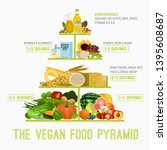the vegan food pyramid.... | Shutterstock . vector #1395608687