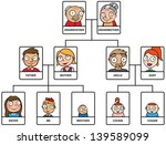 cartoon vector illustration of... | Shutterstock .eps vector #139589099