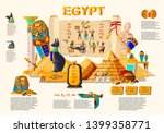 Ancient Egypt infographic cartoon vector travel concept. Papyrus scroll with hieroglyphs and Egyptian culture religious symbols, ancient gods, pyramids, pharaoh tomb, mummy, scarab and other landmarks
