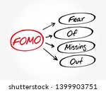 fomo   fear of missing out... | Shutterstock .eps vector #1399903751