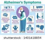 alzheimer's disease vector... | Shutterstock .eps vector #1401618854