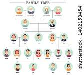 family tree human avatars... | Shutterstock .eps vector #1402153454