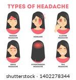 types of headache set. stress... | Shutterstock .eps vector #1402278344