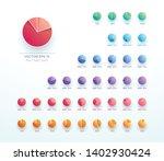 pie chart vector circle diagram ...   Shutterstock .eps vector #1402930424