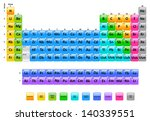periodic table of elements | Shutterstock .eps vector #140339551