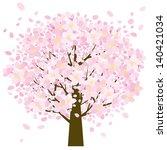 cherry tree | Shutterstock . vector #140421034