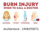 skin burn injury concept....   Shutterstock .eps vector #1408293071