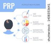 platelet rich plasma injection... | Shutterstock .eps vector #1408353641