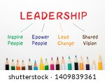 leadership with conceptual... | Shutterstock . vector #1409839361