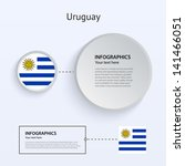 uruguay country set of banners...