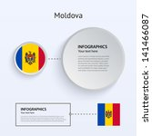moldova country set of banners...