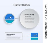 midway islands country set of...