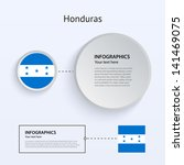 honduras country set of banners ...