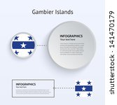 gambier islands country set of...