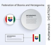 federation of bosnia and...