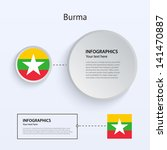 burma country set of banners on ...